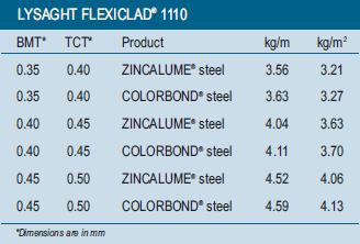 flexiclad_4