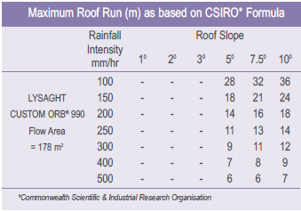 roofing_product-5